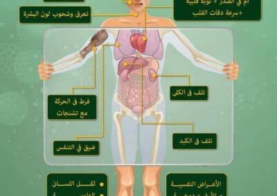 أضرار تعاطي الأمفيتامينات